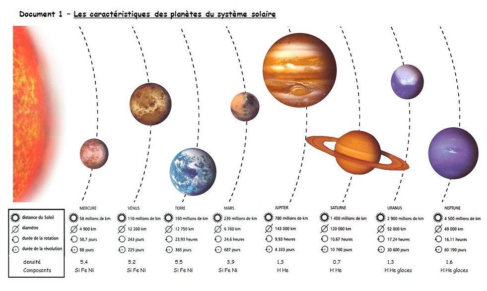 Planètes.jpg