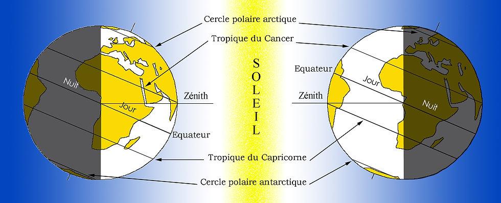 les-saisons-d-un-point-de-vue-geocentriq