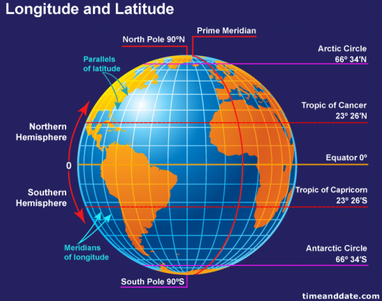 longitude-latitude.png