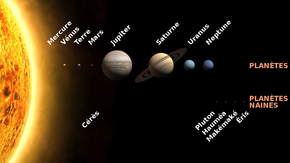 Solar_System_size_to_scale_fr_svg.png