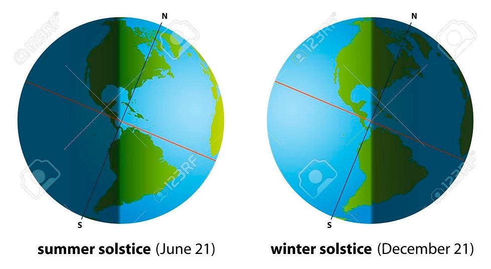 26591012-illustration-du-solstice-d-été-