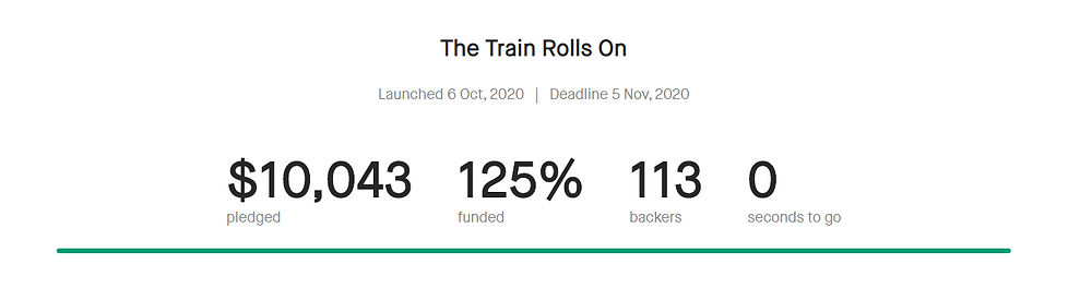 The Train Rolls On Kickstarter Campaign Stats Dashboard