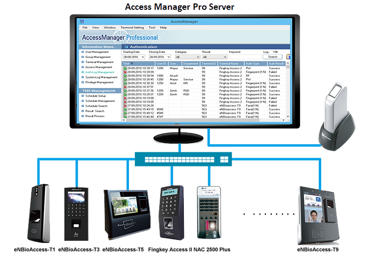Access-Manager-Pro-Server-Software-Integration.png
