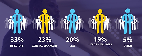 ATTENDEES BY JOB TITLE