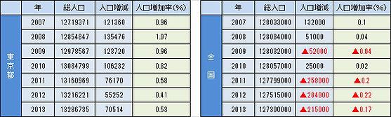 人口増加率.jpg