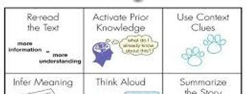 Comprehension Strategies: Grades 3 - 6
