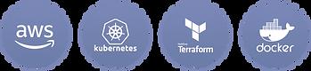 Technologie expert WeScale AWS Kubernetes Hashicorp Terraform Docker