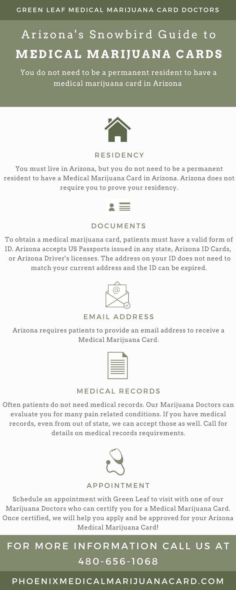 How can snowbirds get a medical marijuana card in Arzona
