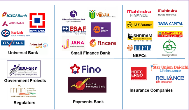 NIBF Clients.png