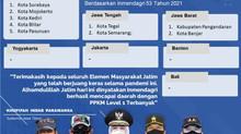 Jatim, Provinsi Terbanyak PPKM Level 1 Jawa-Bali, Gubernur Khofifah Apresiasi Gerak Cepat Masyarakat