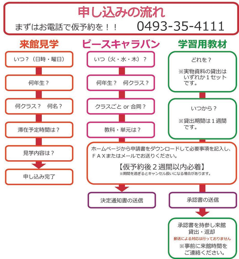 フロー図.jpg