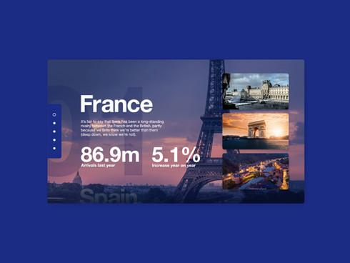 Lonely Planet Top 5 Destinations presentation