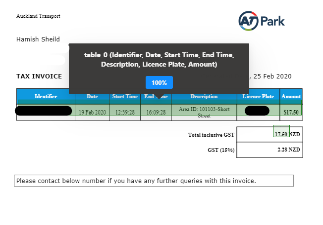 AI Builder identifies and extracts data from the PDF invoice
