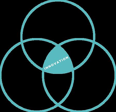 Design Thinking Balance