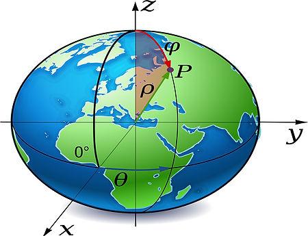 Всемирная геоцентрическая система координат WGS-84