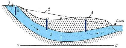 Артезианский бассейн