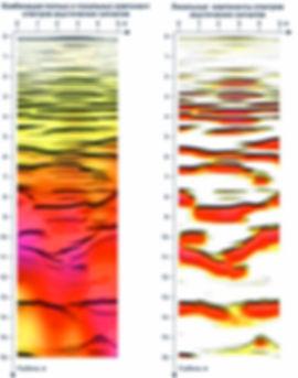 Цвето-теневой геомеханический разрез по линии профиля