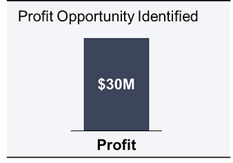 ALS Profit Opty.png