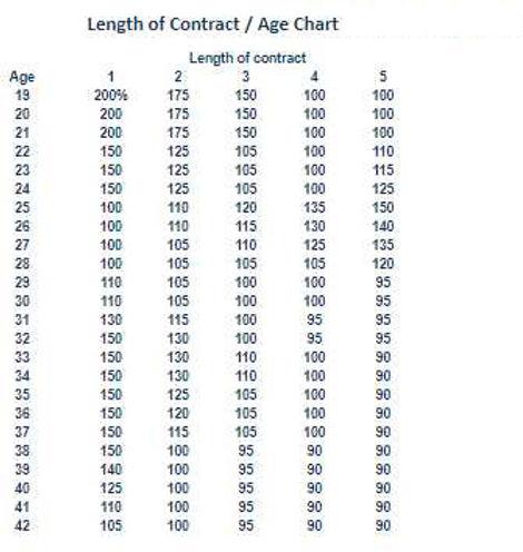 Length and Age Chart.jpg