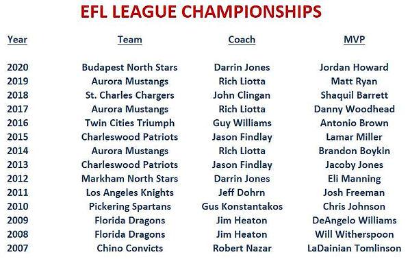 League Champions.jpg