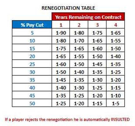 Renegotiation 2.jpg