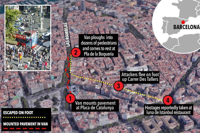 Paris, Charlottesville and now Barcelona, IT CAN HAPPEN TO YOU