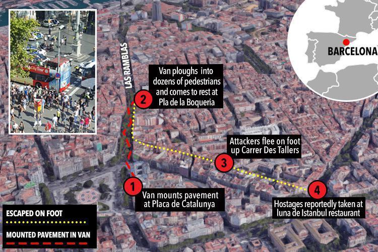 https://www.thesun.co.uk/news/4265241/barcelona-truck-crash-las-ramblas-latest/
