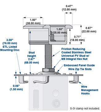 S-5-PV Kit UL