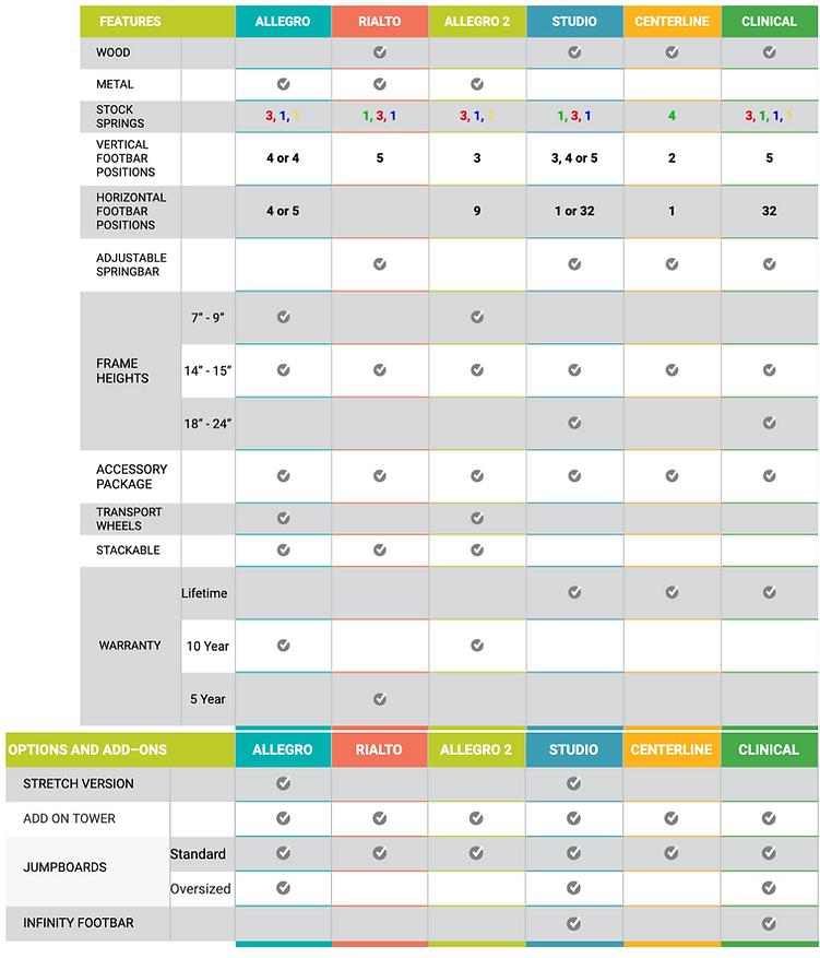 Balanced Body Reformer Chart.png