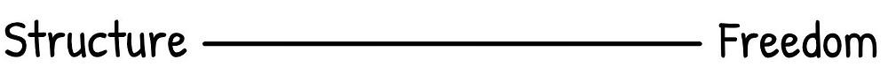 structure - freedom spectrum