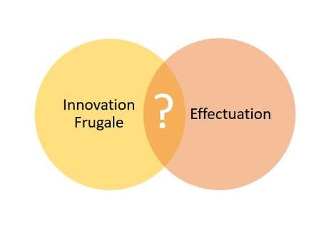 #04 Quels liens entre Innovation frugale (IF) et effectuation ?