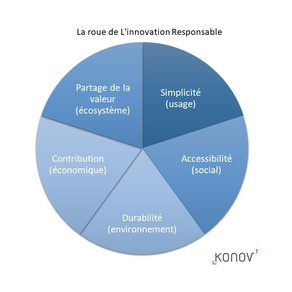 #03 L'Innovation frugale, un changement de paradigme ?