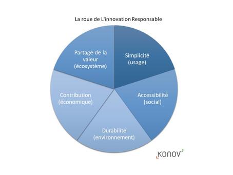 #03 L'Innovation frugale, un changement de paradigme ?