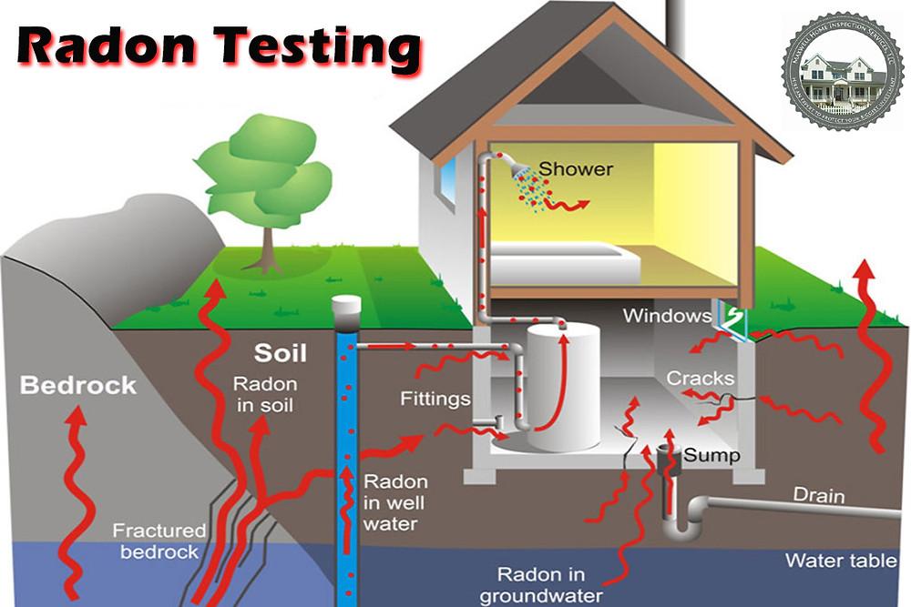 radon-testing
