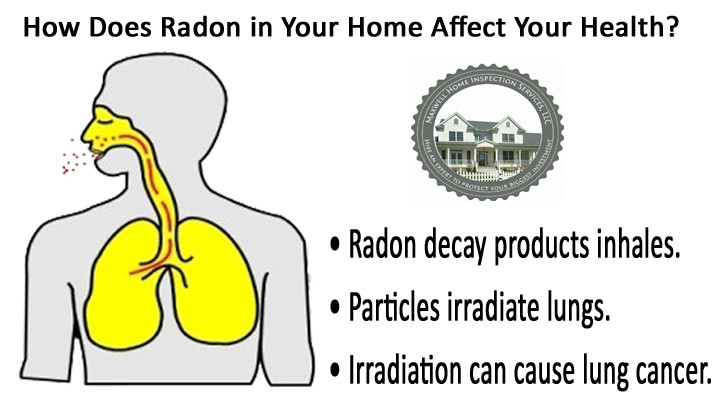 How Does Radon in Your Home Affect Your Health?