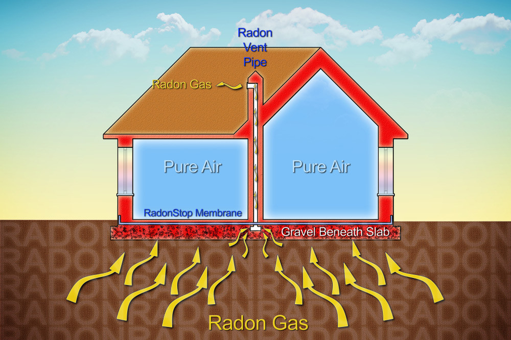 How Does a Radon Mitigation System Work?