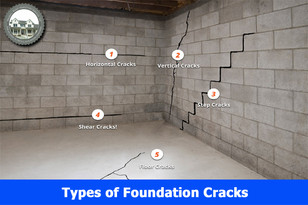 Types of Foundation Cracks and How to Fix Them.
