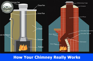 How Your Chimney Really Works