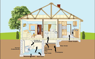Is Radon testing necessary if you have a mitigation system?