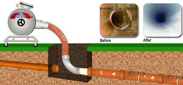 How Does Trenchless Sewer Repair Work?