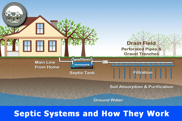 Septic Systems and How They Work