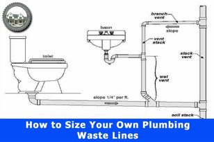 How to Size Your Own Plumbing Waste Lines.
