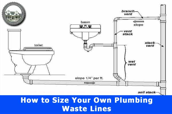 How-to-Size-Your-Own-Plumbing-Waste-Lines