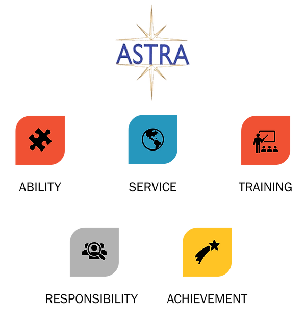 ASTRA Acronym.png