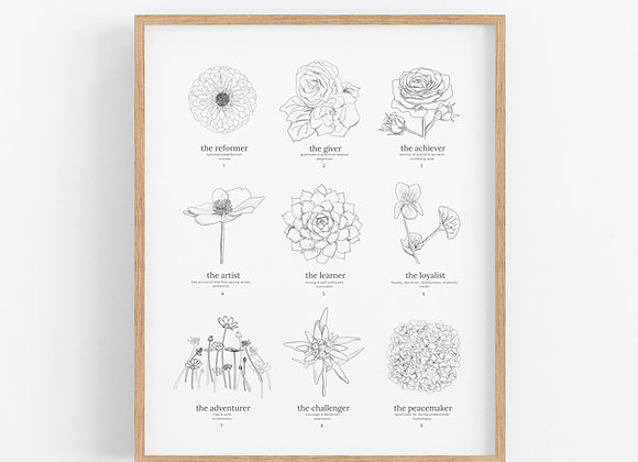 The Nine Types Flower - Digital Download