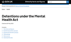 Detentions under the Mental Health Act by Ethnicity