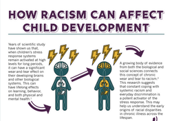 How Racism Can Affect Child Development