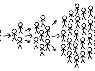 Virale Veränderungen: Lieber mit wenigen starten, als auf alle zu warten!