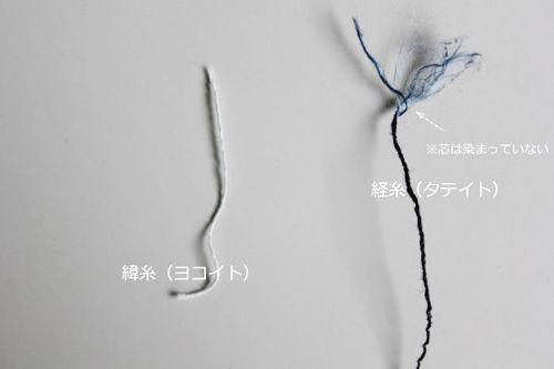 ジーンズの色落ちを作りだすタテ糸と横糸