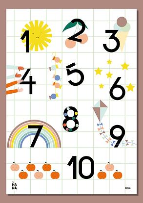 Šťastný číslový plagát / Happy Numbers poster
